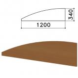 Экран-перегородка 'Монолит', 1200х16х340 мм, цвет орех гварнери (КОМПЛЕКТ)